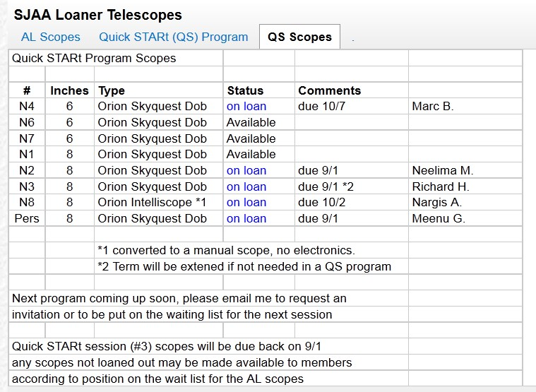 QS+Loaner+Scopes+Status